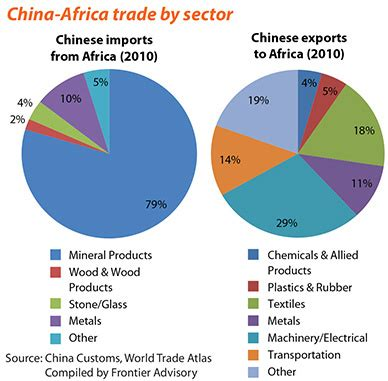 China Economic Review - Journal - Elsevier